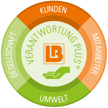lb_verantwortungplus_v3